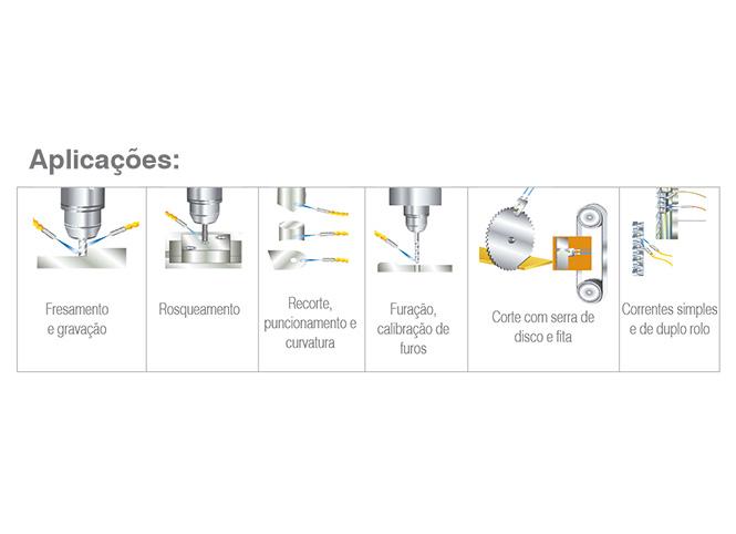 Aplicacoes-Lubetool